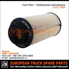 Caminhão gerador de filtro de ar para Scania OEM 1873018