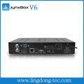 fta receptor de satélite jynxbox ultra hd v6 suporte wifi antena satélite decodificador