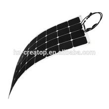 HOT SALE 20% efficiency 100 watt flexible marine solar panels