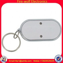 2014 Latest Ptomotion Gifts science promotional item