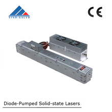 New business ideas compact metal laser tube rf co2
