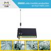 F2164 RTU remote telemetry unit for PLC scada for industrial m2m wireless modem RTU