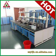 pearsons lab