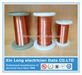 Revestido de cobre esmaltado de alambre de aluminio/eléctrica rollo de alambre