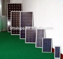 15 watt solar panel