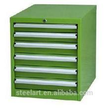 Powder coating metal roller tool box
