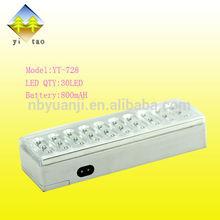2014 New Design high brightness best price rechargeable led flashlight 9 led