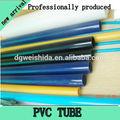 Suportável tubo de PVC válvula de retenção na venda