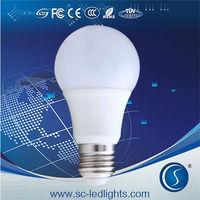 hs code for light bulb