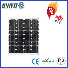 China Best Price Mono 15 Watt Solar Panel