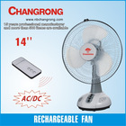 ac/dc operated plastic geepas rechargeable fan