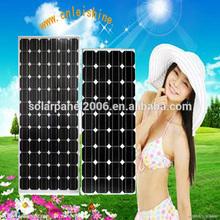 price per watt 150w mono solar panels