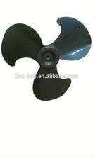 industrial ventilation fan motor