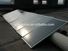 favorable price 250W poly solar panel with technical skill from Chinese manufacturer