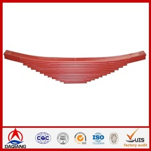 Suspension System leaf spring steel flat bars fabricators