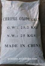 color pigment, Chromium Oxide Green, Chrome Oxide Green