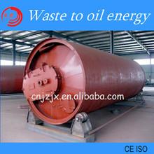 coal to diesel pyrolysis plant