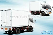 gel coated GRP sheet truck body /truck box /truck van