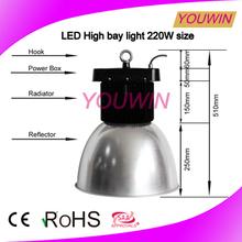 Ali05223 long lifetime ming wei led high bay light high powerreplace Metal halide