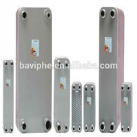 Stainless Steel 316L Condenser/Evaporator ,BAVI German Technology Heat Exchanger Oriental Supplier