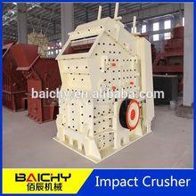 China Famous stone polishing machine/Impact Crusher