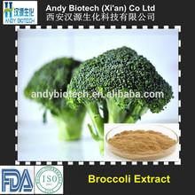 High Quality Low Price Broccoli Extract Sulforaphane 0.1%