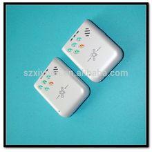 SOS Panic Button GPS Tracker Two Way Communication