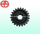 spur gear design