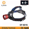 High Power CREE LED Headlamp