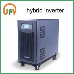 solar panel with inverter