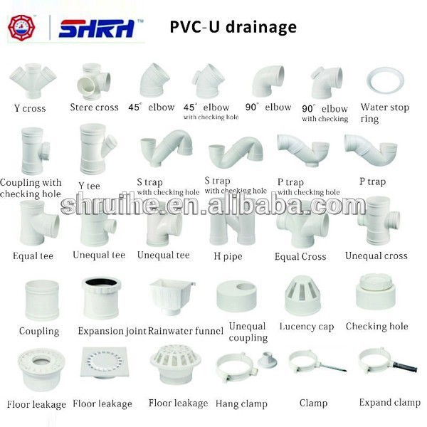 Names Of Pvc Plumbing Pipe Fittings Pvc Fitting Name View