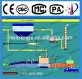 تطبيقات نظم التحكم متعددة الوظائف
