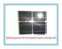 25W Poly Transparent solar panel with laminated Tempered Glass&Transparent TPE