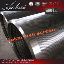 Promotion well screen E154 extruder filter mesh manufacturer
