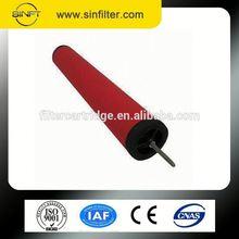 Sinfilter-456 High filtration efficiency replacement hydraulic oil filter fiberglass cartridges parker 936711q