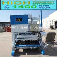 Top quality high efficient automatic block production line