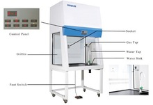 customized All-steel/Glass-steel/steel wood/walk-in overall function laboratory fume hood provide safe laboratory environment