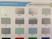 Powder Coating transparent high gloss smooth electrostatic powder coating