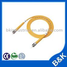 Saudi Arabia market fiber optic sleeve manufacturers