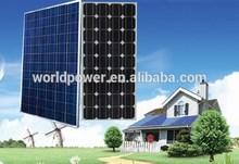 Best Price Per Watt Solar panels 12V 100W, 100 Watt Solar Panel