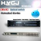 1xN optical switch equipment gigabit switch board