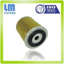 Oil Filter Cross Reference