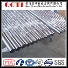 titanium building material in the future
