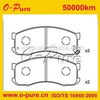 auto parts Brake pads for bmw guangzhou for escorts in guangzhou