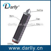 China miron Pleated hydrophilic 0.2 micron nylon6 filter cartridge