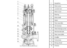 pump submersible belt driven centrifugal water pump machine water pump
