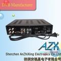 I- enlaceir 210 fta receptor servidor cccam