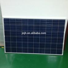 Top quality poly 250w solar panel distributor