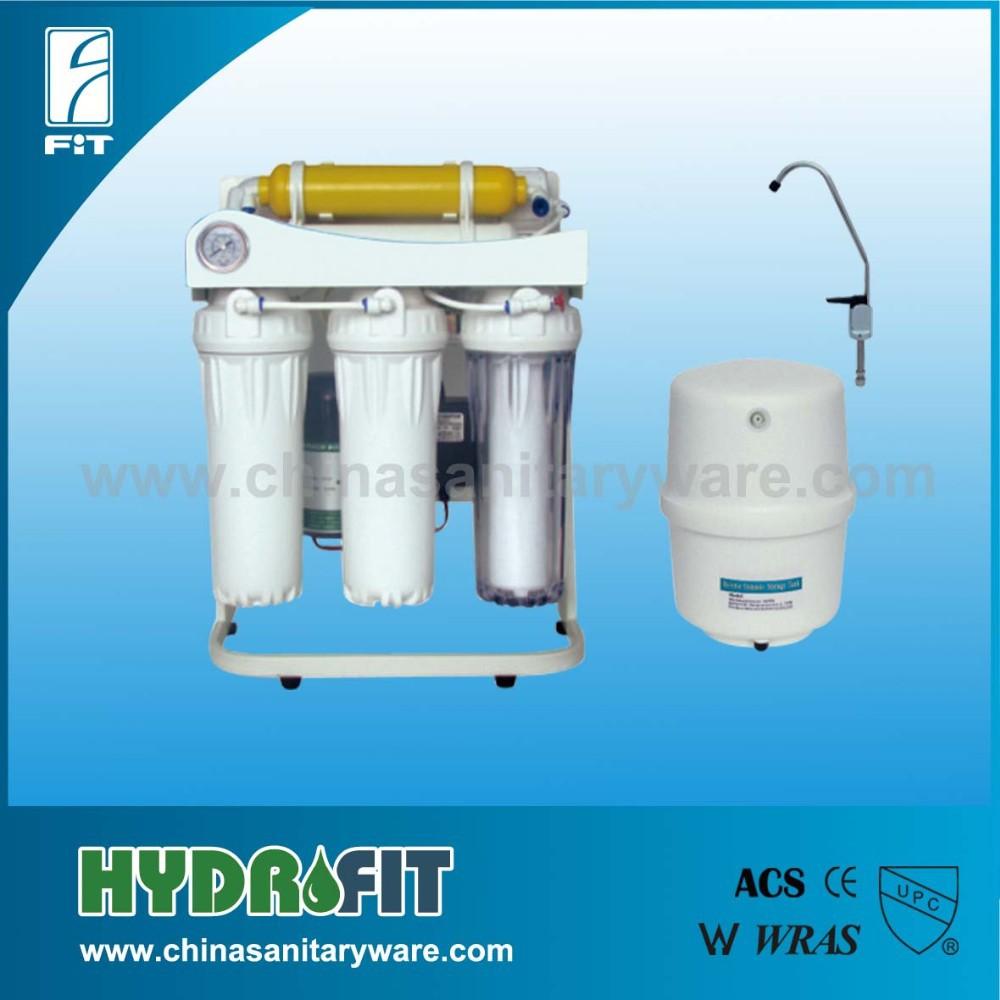 Wasserfilter hersteller