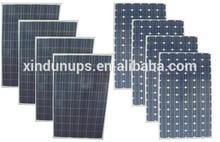 High quality 12v 100W poly cheap solar panels china
